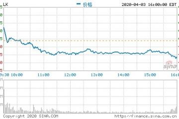 俞敏洪谈瑞幸造假损坏中国企业在世界人民心中形象