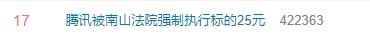 #腾讯被南山法院强制执行标的25元#上热搜网友意思意思